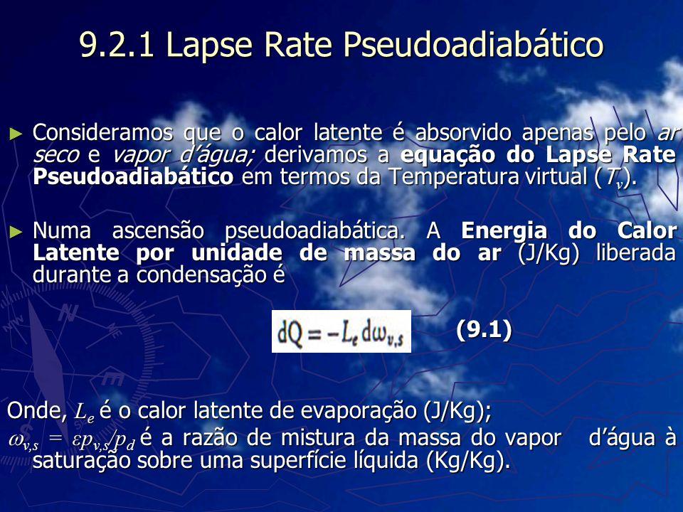 9.2.1 Lapse Rate Pseudoadiabático