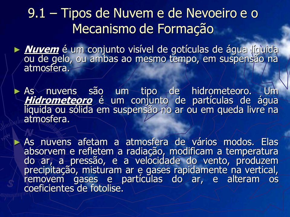 9.1 – Tipos de Nuvem e de Nevoeiro e o Mecanismo de Formação