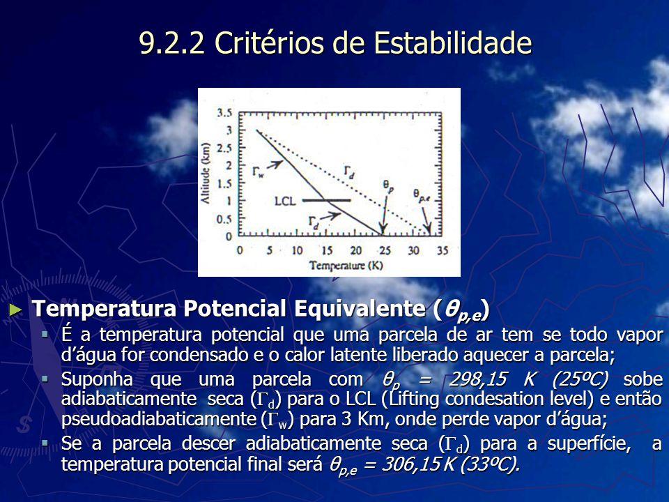 9.2.2 Critérios de Estabilidade