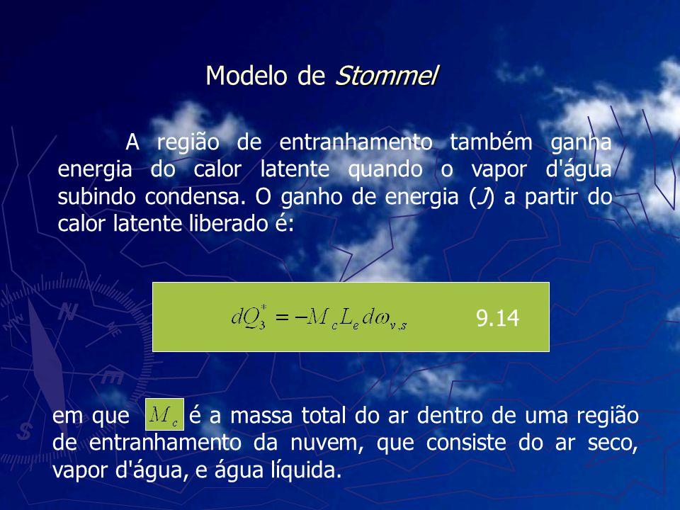Modelo de Stommel