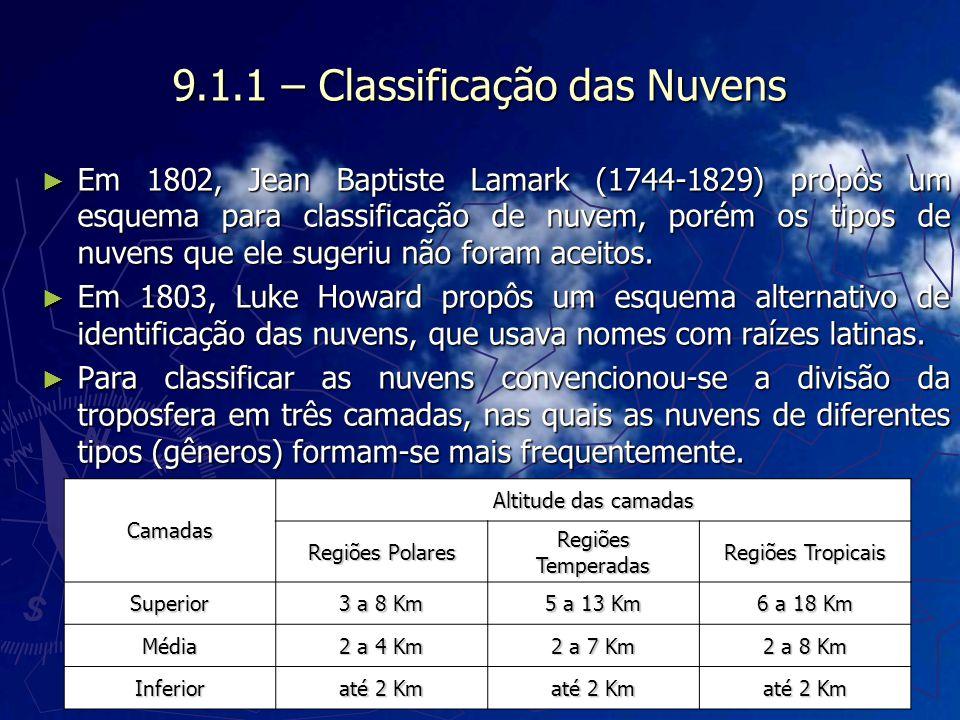 9.1.1 – Classificação das Nuvens