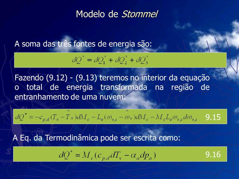 Modelo de Stommel A soma das três fontes de energia são: