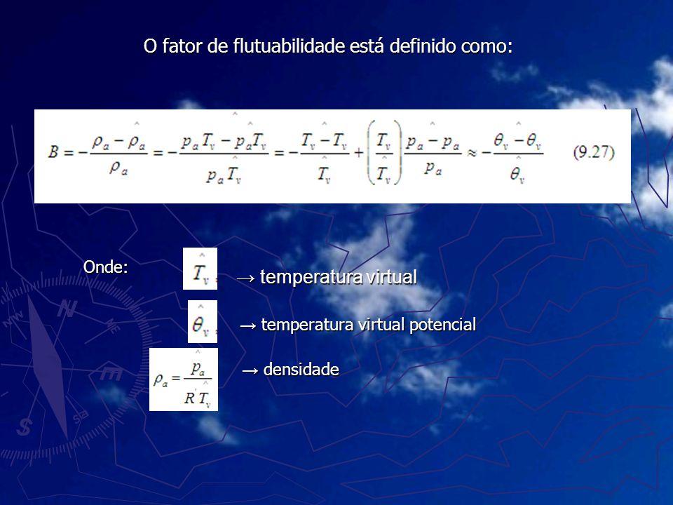 O fator de flutuabilidade está definido como: