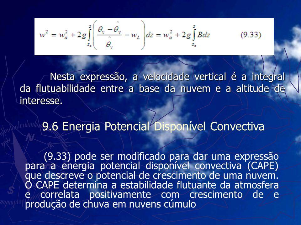 9.6 Energia Potencial Disponível Convectiva