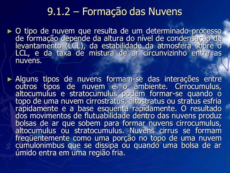 9.1.2 – Formação das Nuvens