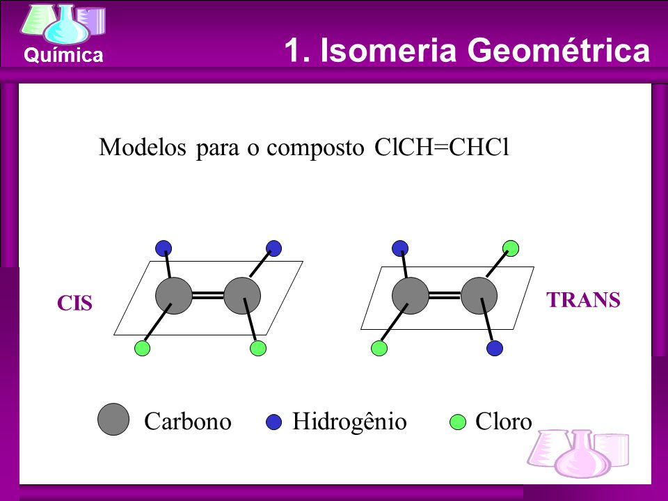 1. Isomeria Geométrica Modelos para o composto ClCH=CHCl