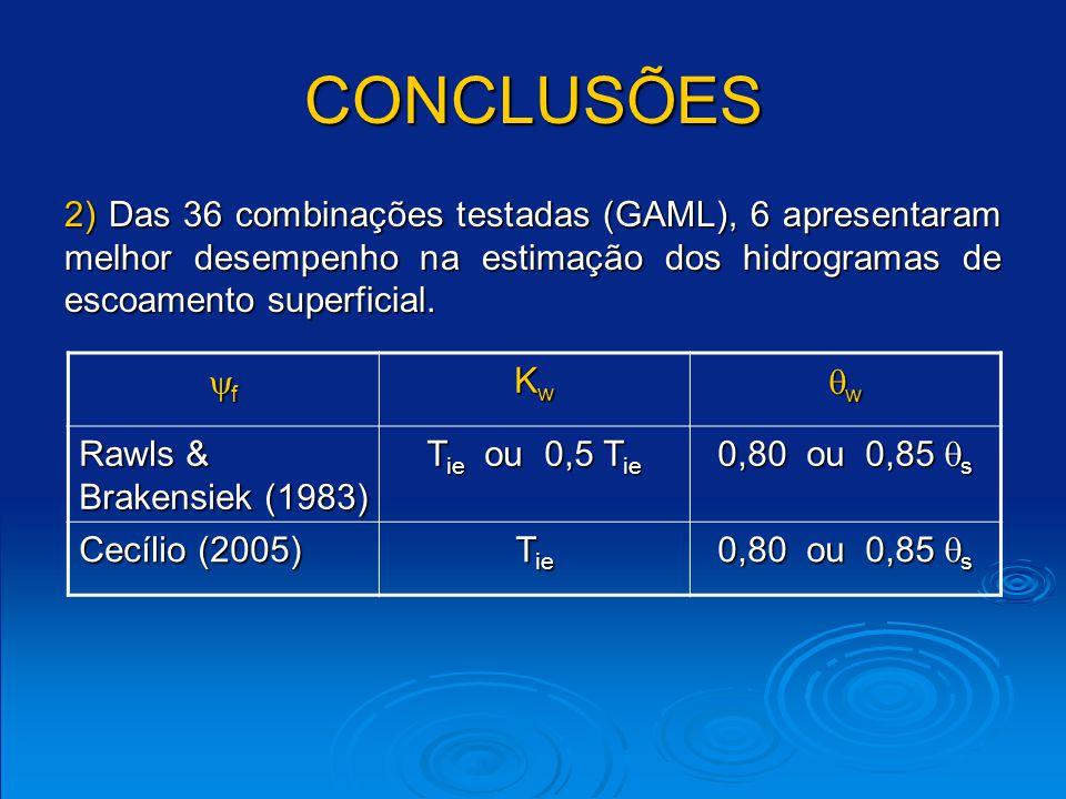 CONCLUSÕES 2) Das 36 combinações testadas (GAML), 6 apresentaram melhor desempenho na estimação dos hidrogramas de escoamento superficial.
