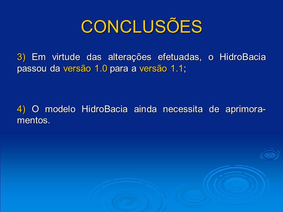 CONCLUSÕES 3) Em virtude das alterações efetuadas, o HidroBacia passou da versão 1.0 para a versão 1.1;