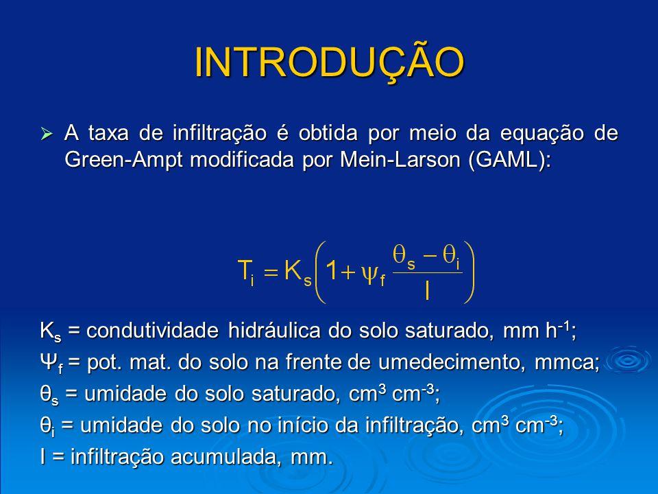 INTRODUÇÃO A taxa de infiltração é obtida por meio da equação de Green-Ampt modificada por Mein-Larson (GAML):