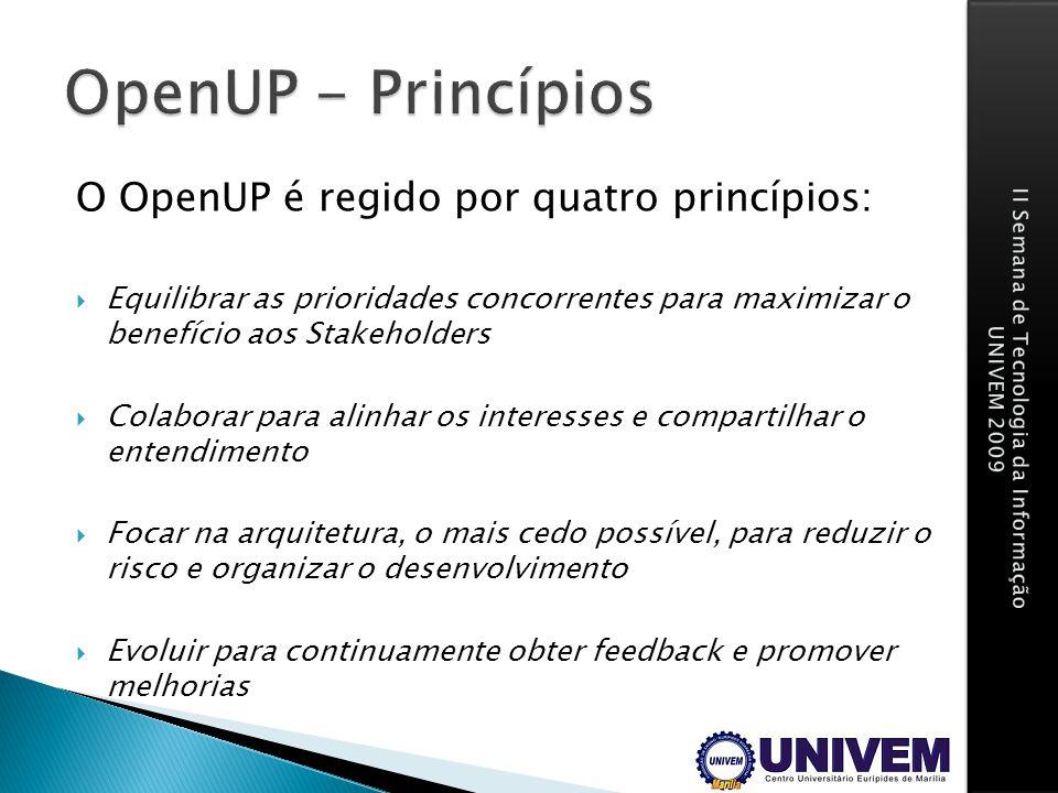 OpenUP - Princípios O OpenUP é regido por quatro princípios: