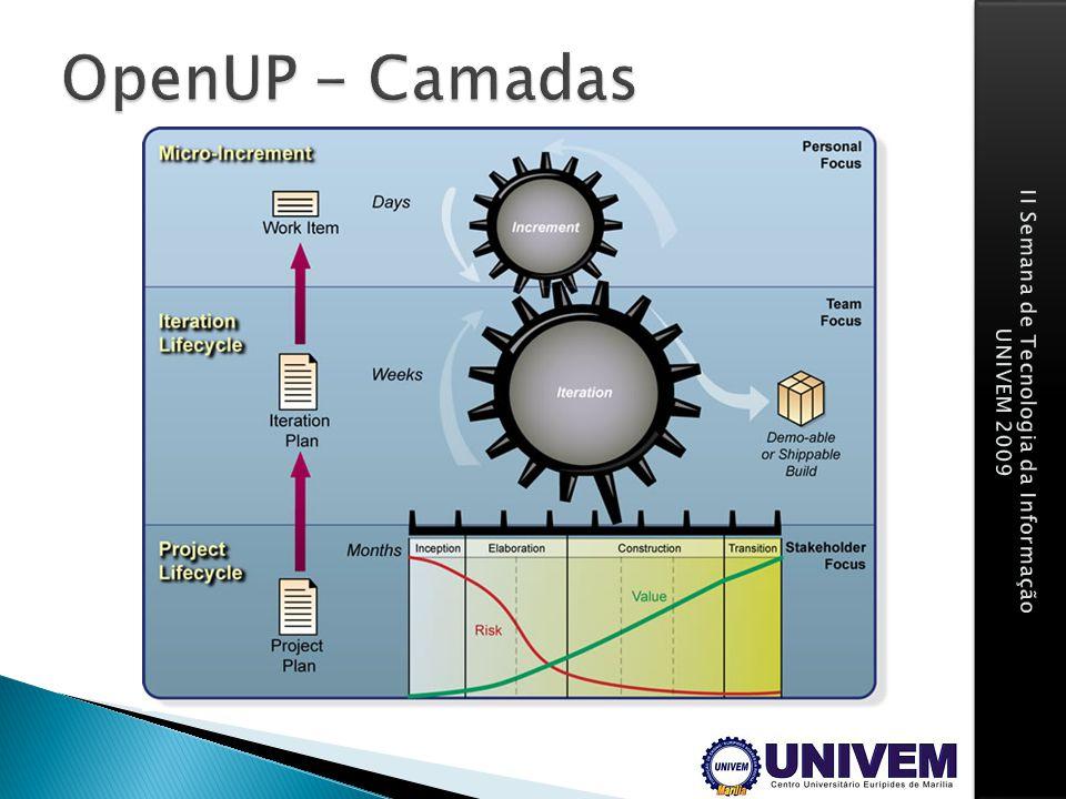 OpenUP - Camadas