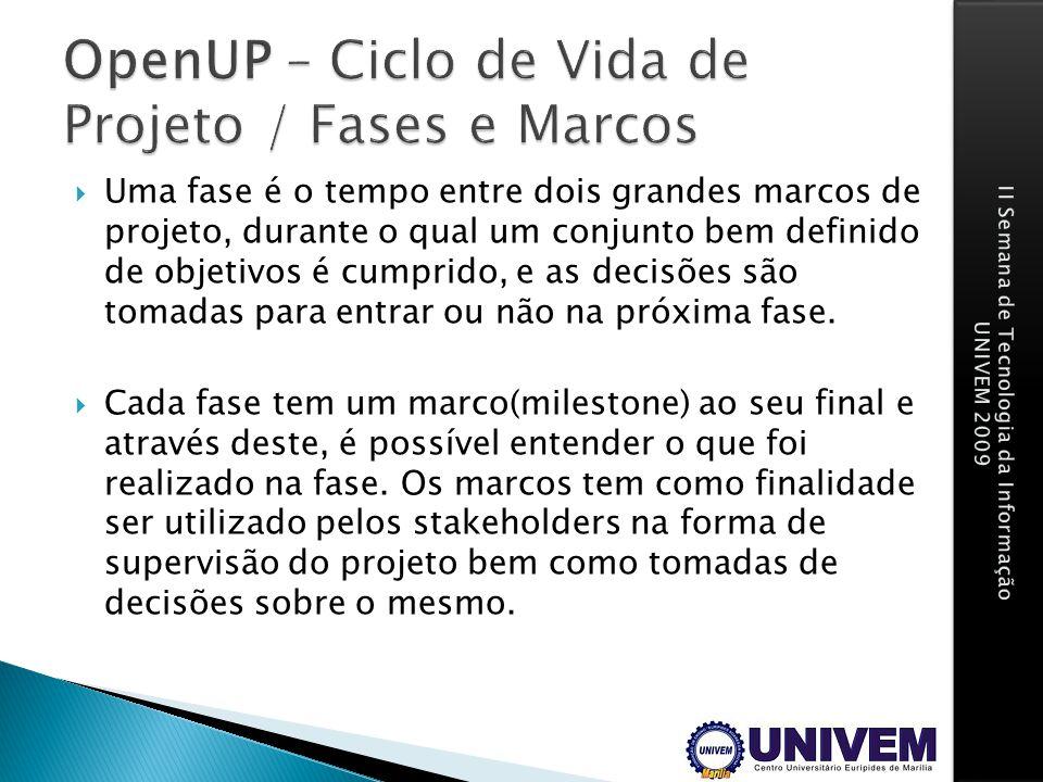 OpenUP – Ciclo de Vida de Projeto / Fases e Marcos