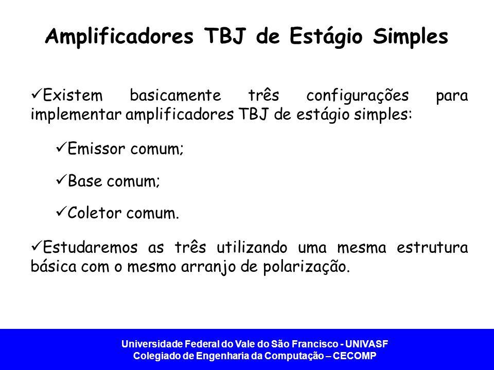Amplificadores TBJ de Estágio Simples