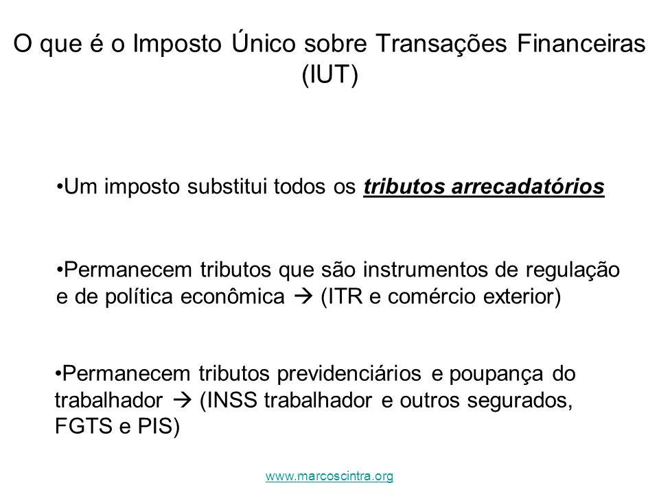 O que é o Imposto Único sobre Transações Financeiras (IUT)
