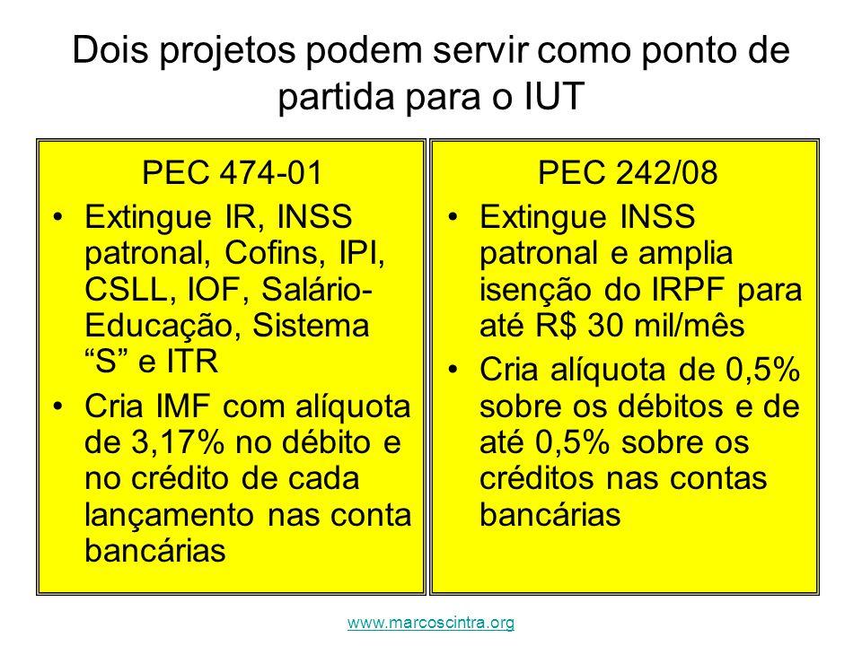 Dois projetos podem servir como ponto de partida para o IUT