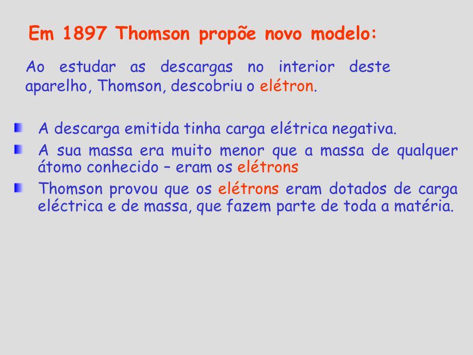 Em 1897 Thomson propõe novo modelo: