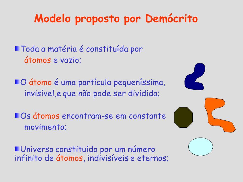 Modelo proposto por Demócrito