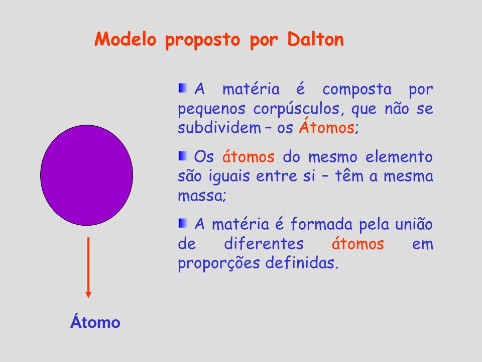 Modelo proposto por Dalton
