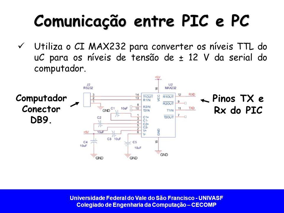 Comunicação entre PIC e PC