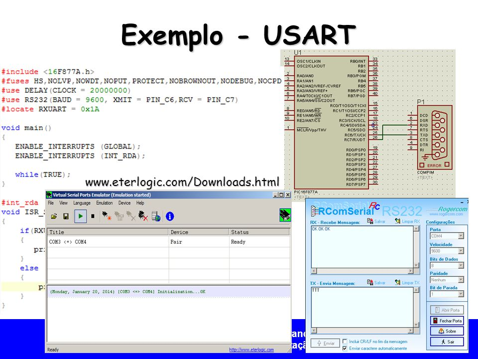 Exemplo - USART www.eterlogic.com/Downloads.html