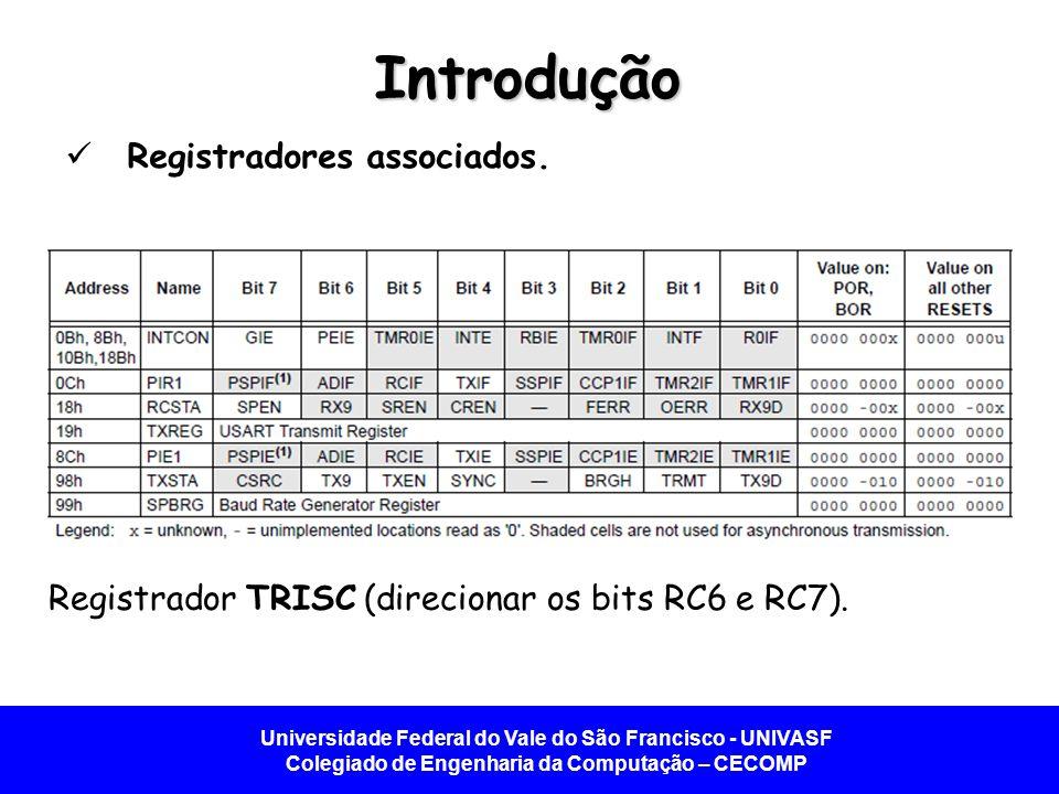 Introdução Registradores associados.