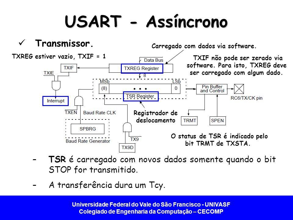 USART - Assíncrono Transmissor.