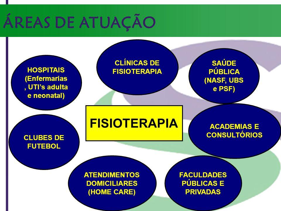 ÁREAS DE ATUAÇÃO FISIOTERAPIA CLÍNICAS DE FISIOTERAPIA