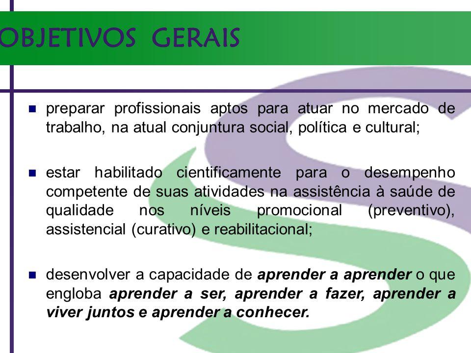OBJETIVOS GERAIS preparar profissionais aptos para atuar no mercado de trabalho, na atual conjuntura social, política e cultural;
