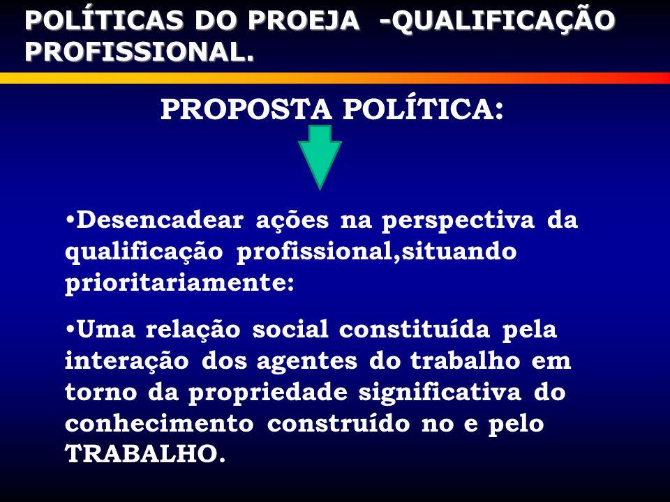 PROPOSTA POLÍTICA: POLÍTICAS DO PROEJA -QUALIFICAÇÃO PROFISSIONAL.