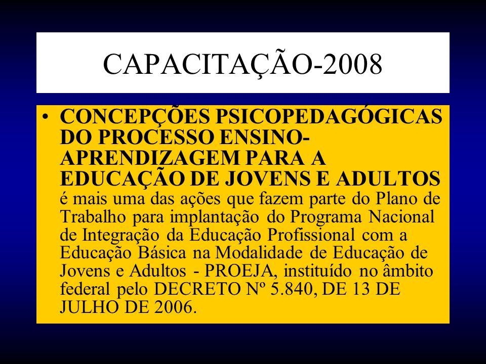 CAPACITAÇÃO-2008