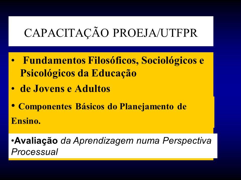 CAPACITAÇÃO PROEJA/UTFPR