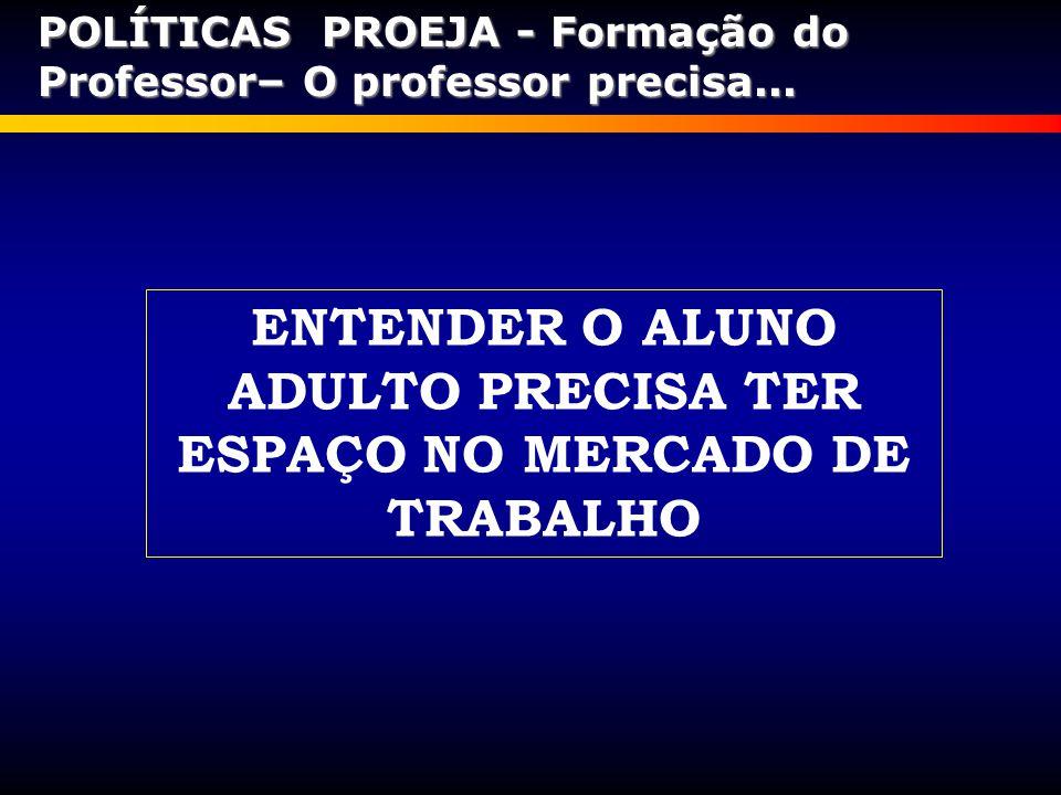 ENTENDER O ALUNO ADULTO PRECISA TER ESPAÇO NO MERCADO DE TRABALHO