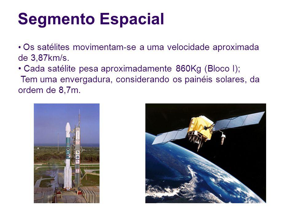 Segmento Espacial Os satélites movimentam-se a uma velocidade aproximada de 3,87km/s.
