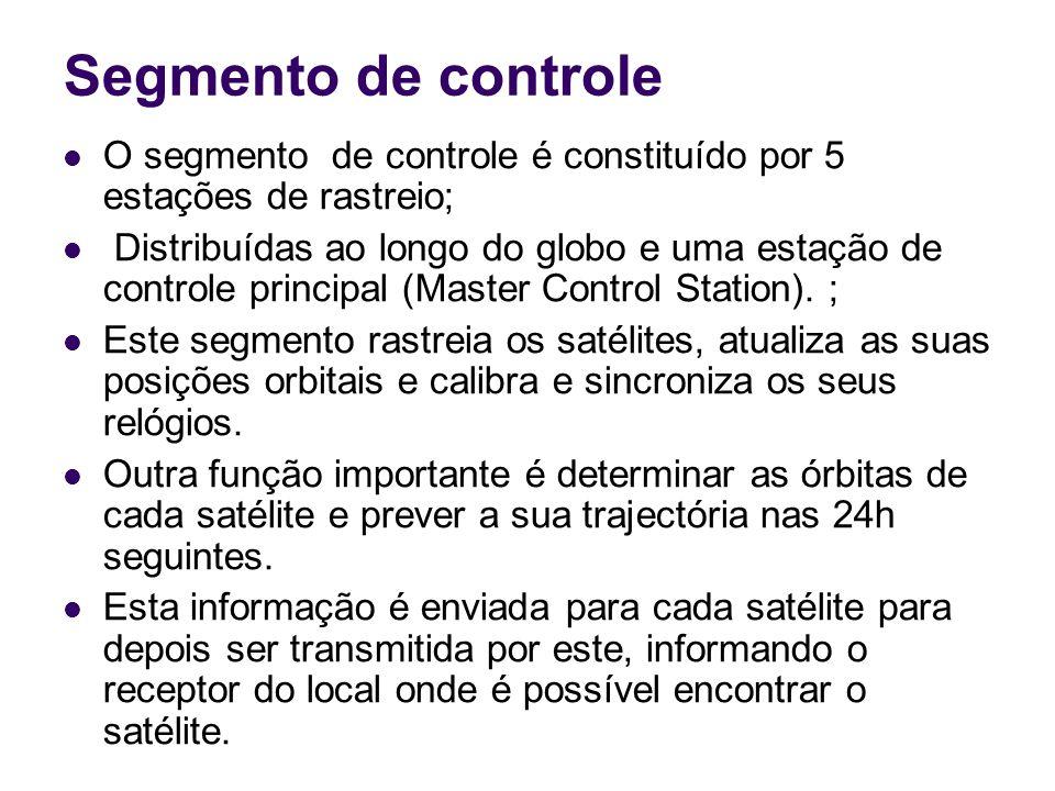 Segmento de controle O segmento de controle é constituído por 5 estações de rastreio;