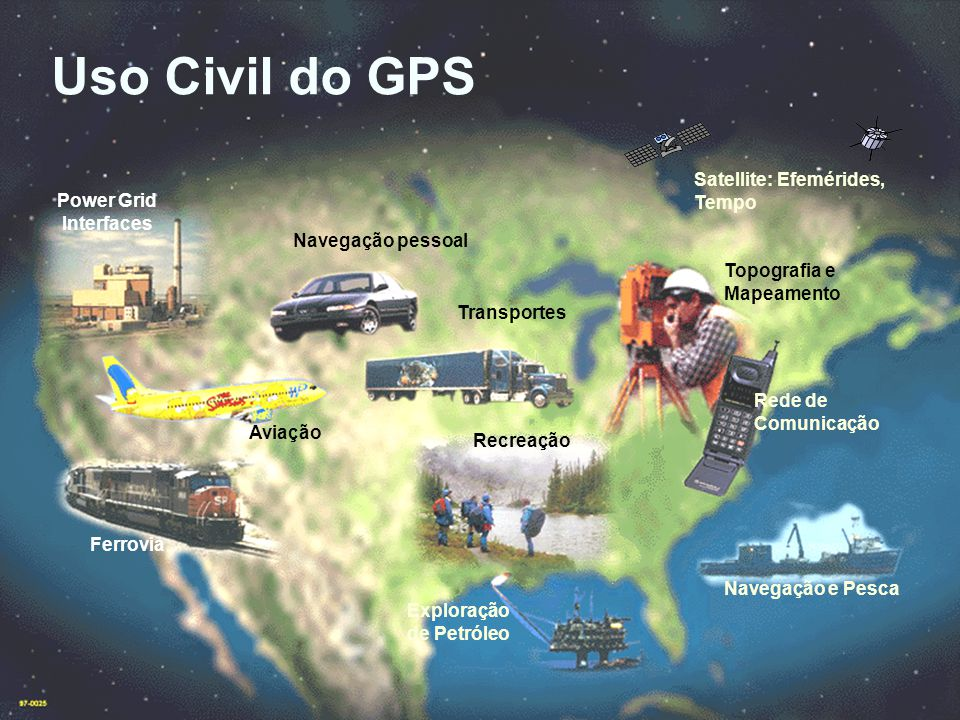 Uso Civil do GPS Satellite: Efemérides, Tempo Power Grid Interfaces