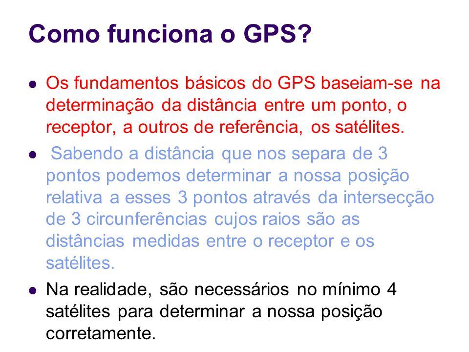 Como funciona o GPS
