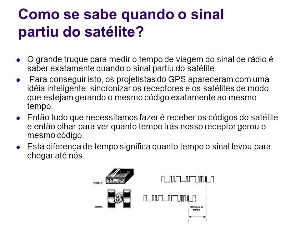 Como se sabe quando o sinal partiu do satélite