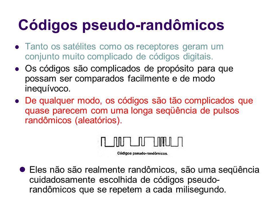 Códigos pseudo-randômicos