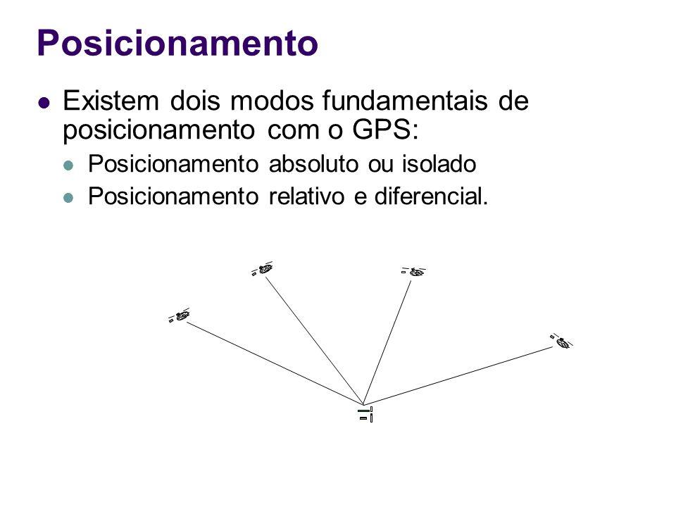 Posicionamento Existem dois modos fundamentais de posicionamento com o GPS: Posicionamento absoluto ou isolado.