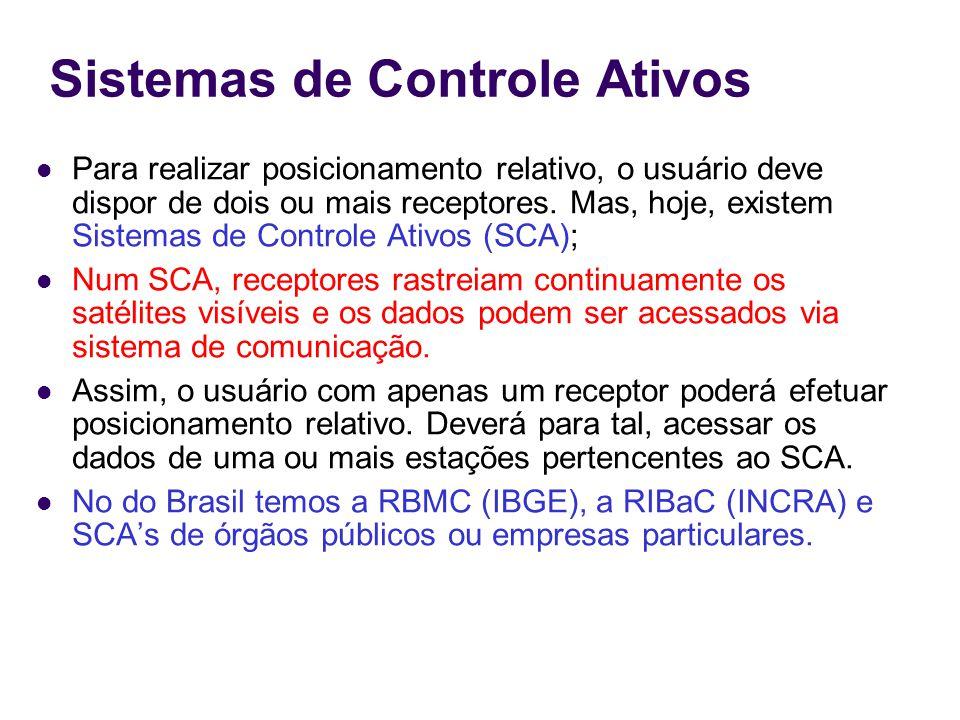 Sistemas de Controle Ativos