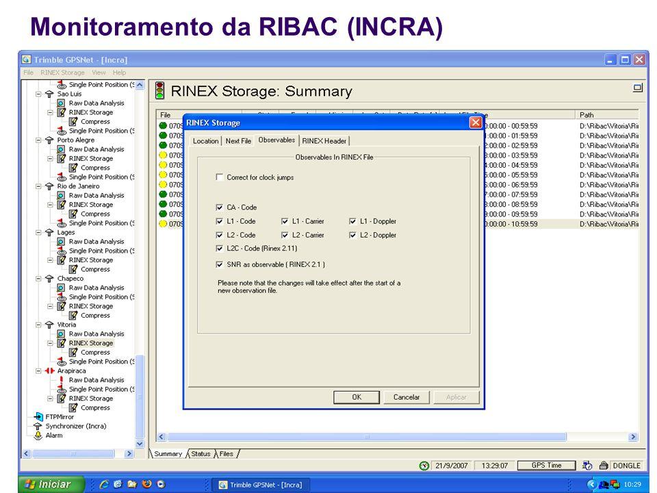 Monitoramento da RIBAC (INCRA)
