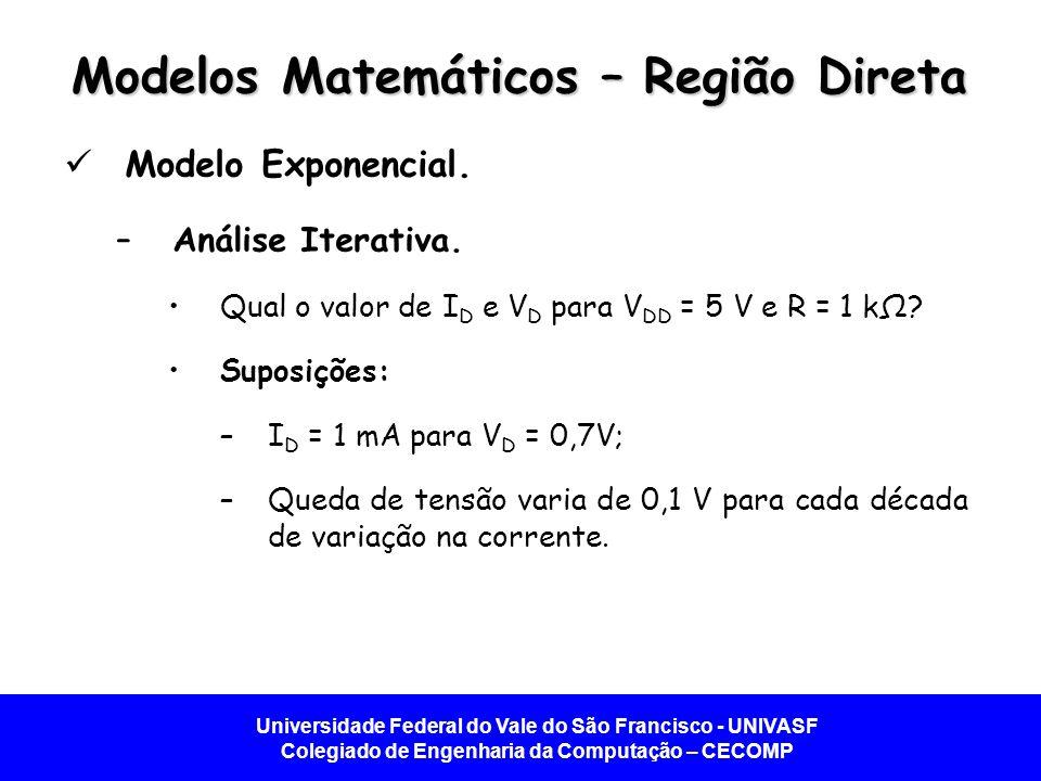 Modelos Matemáticos – Região Direta