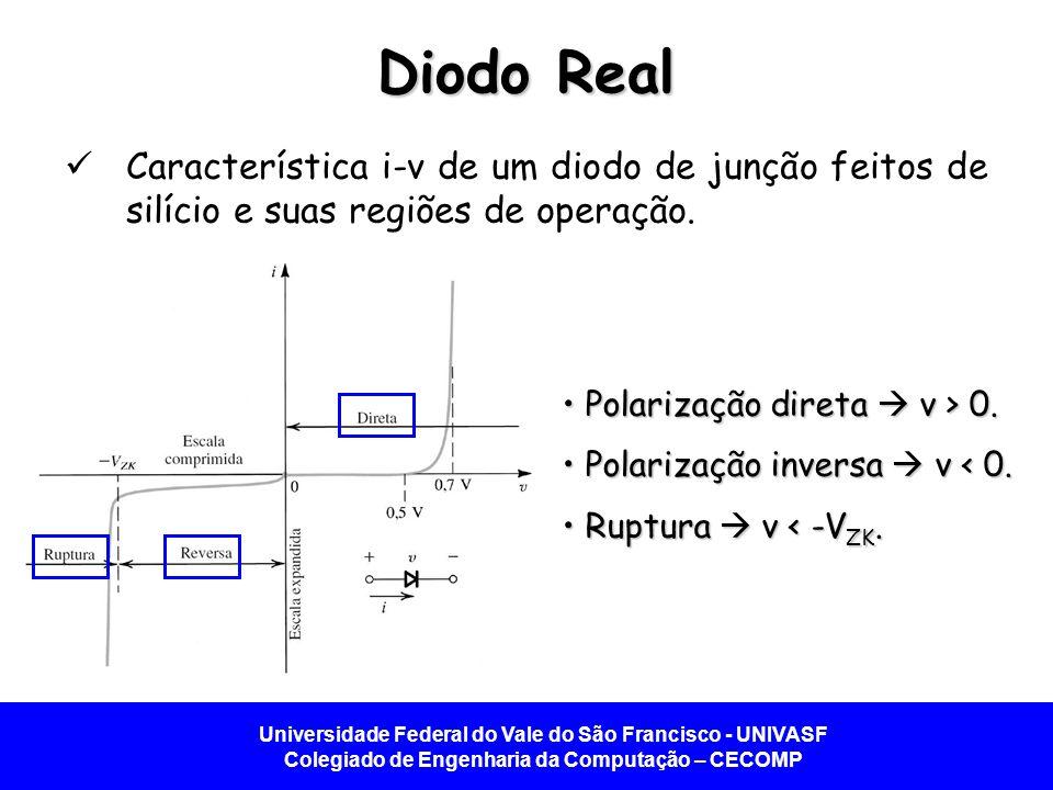 Diodo Real Característica i-v de um diodo de junção feitos de silício e suas regiões de operação. Polarização direta  v > 0.