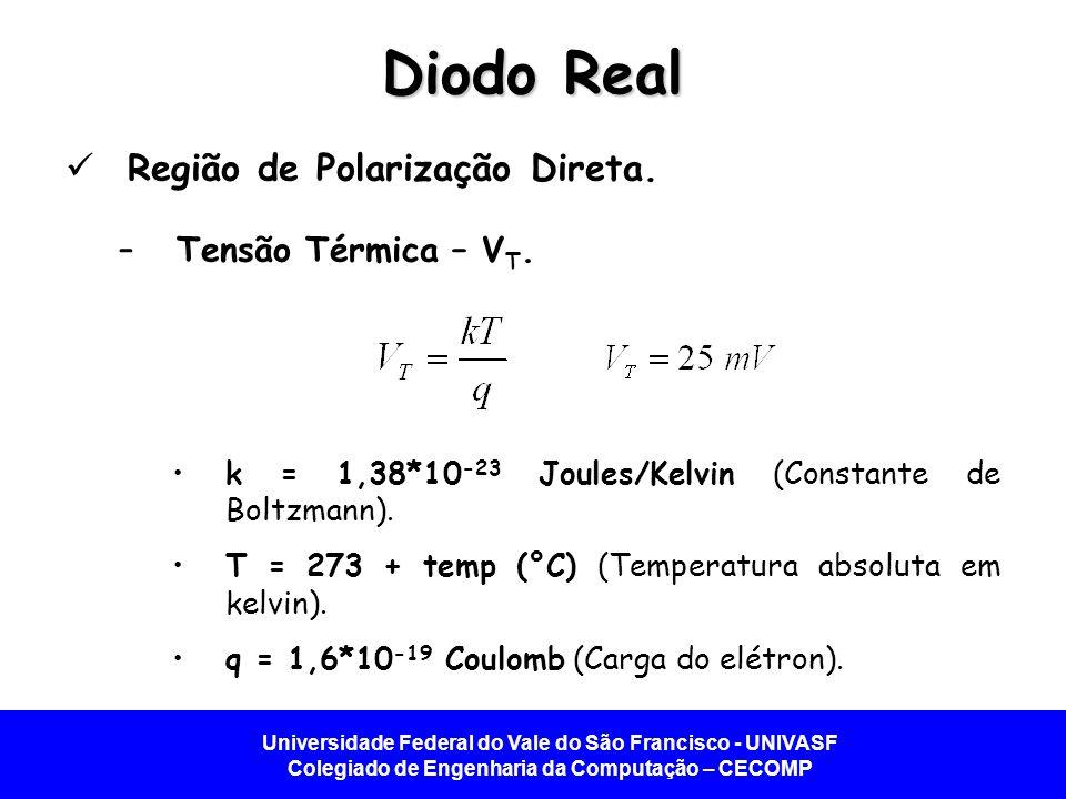 Diodo Real Região de Polarização Direta. Tensão Térmica – VT.
