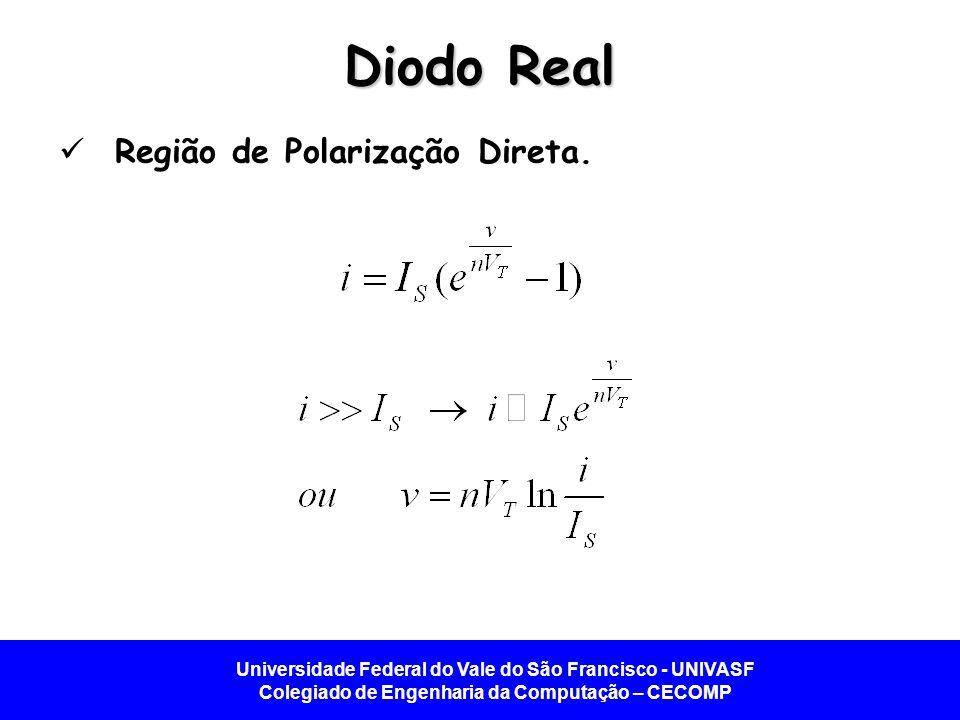 Diodo Real Região de Polarização Direta.