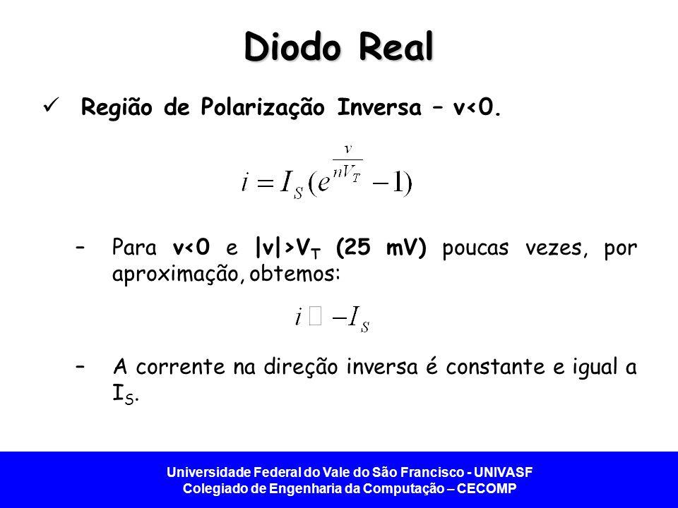 Diodo Real Região de Polarização Inversa – v<0.