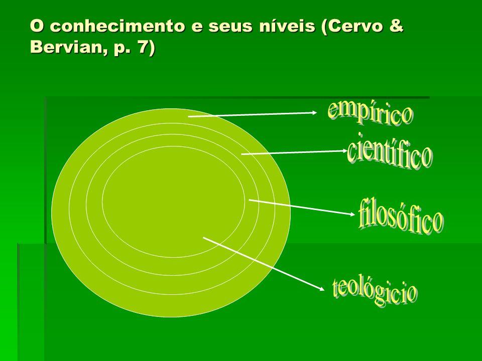 O conhecimento e seus níveis (Cervo & Bervian, p. 7)