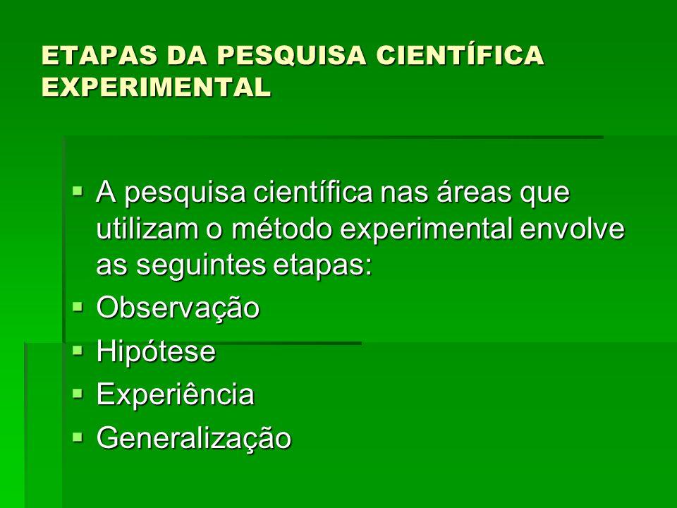 ETAPAS DA PESQUISA CIENTÍFICA EXPERIMENTAL