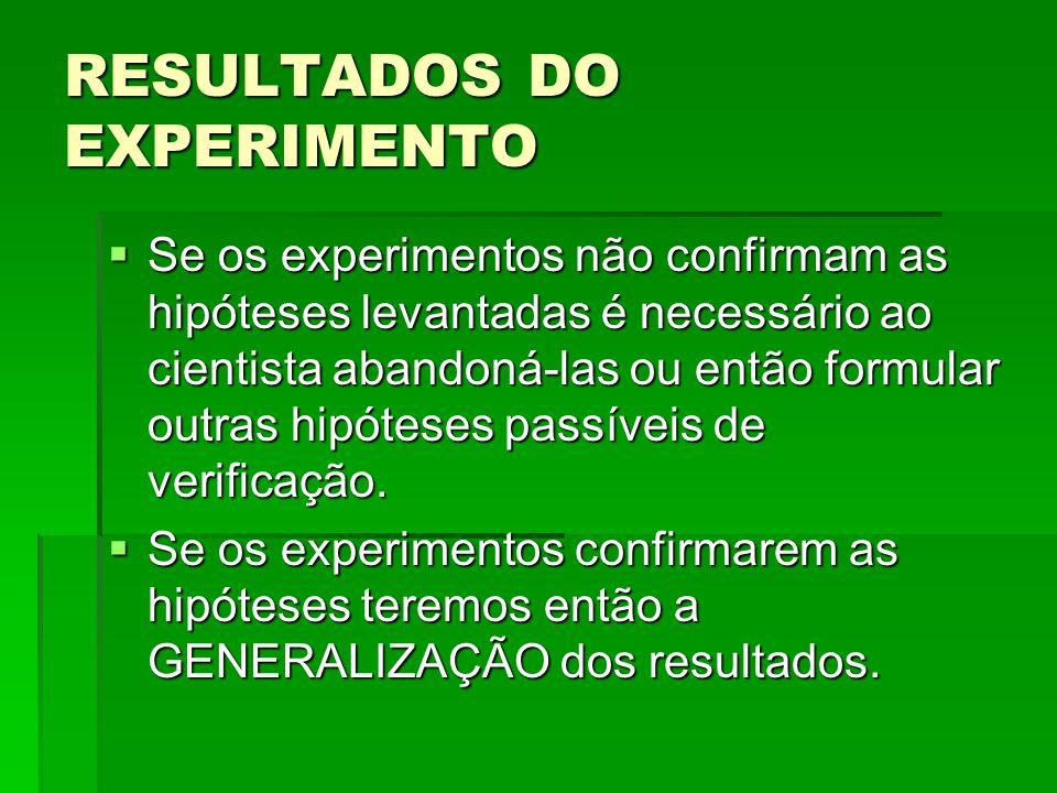 RESULTADOS DO EXPERIMENTO