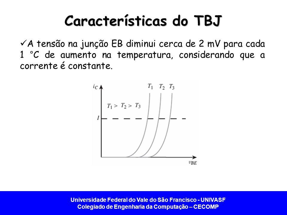 Características do TBJ